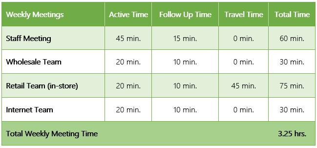 meeting schedule example virginia ginsburg